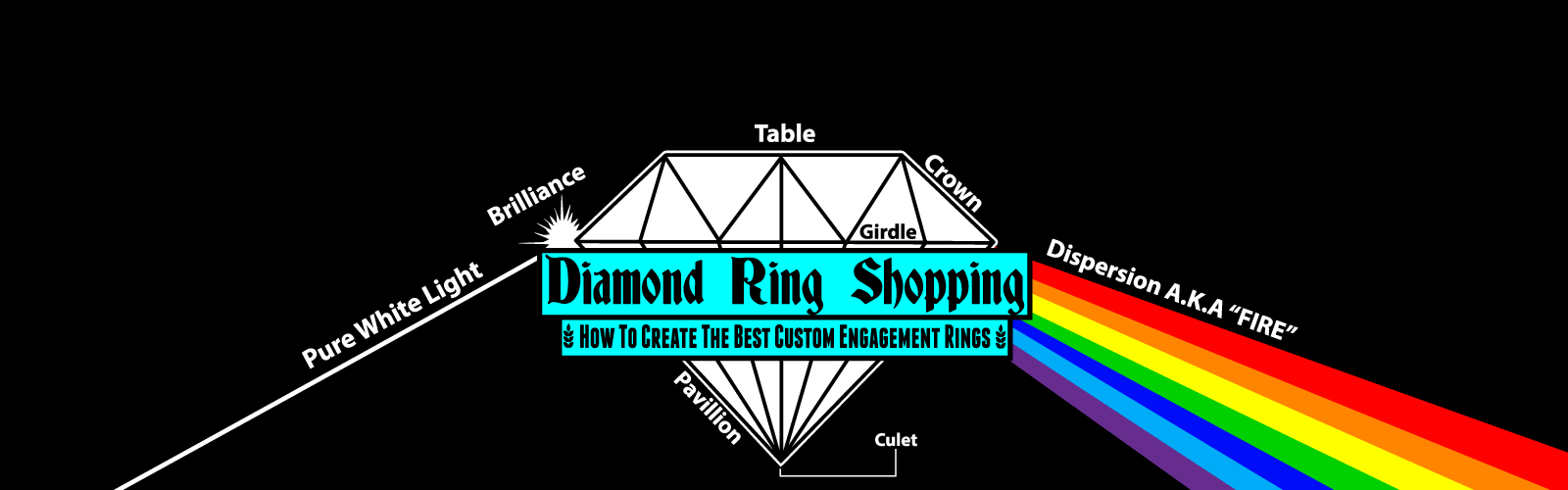 1 Carat Diamond Ring Shopping Tips